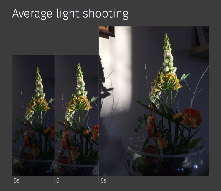 iPhone 6s average light shooting